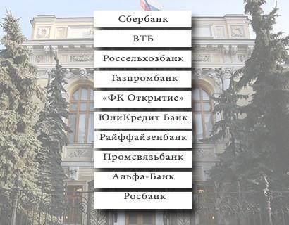 Список системно-значимых банков
